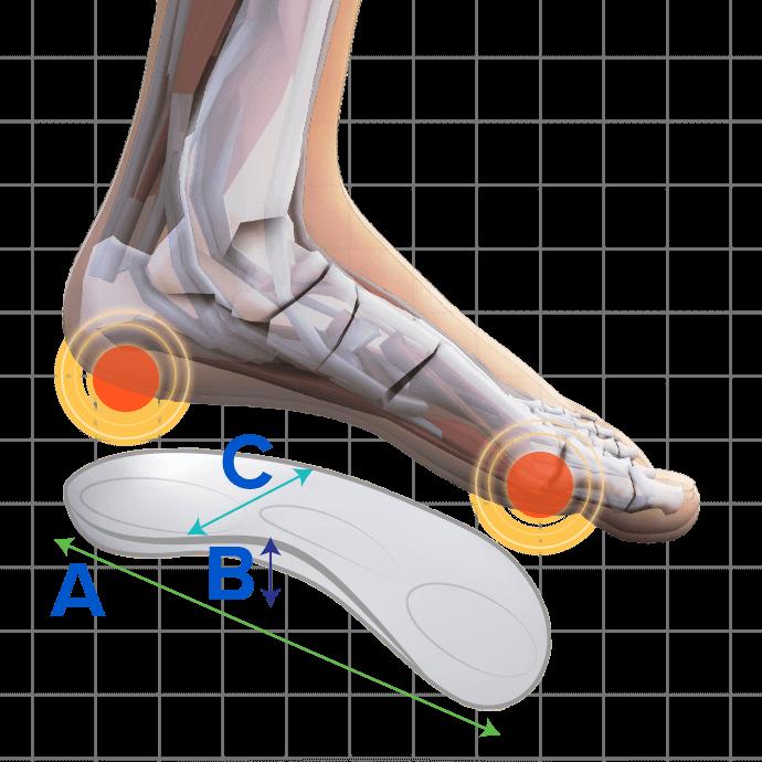virtual-fit-custom-made-high-quality-orthotics